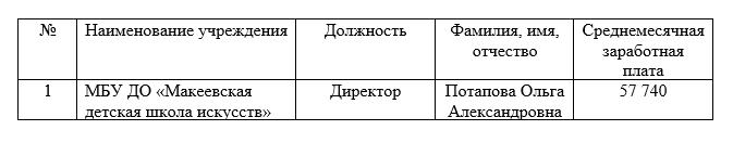 2018-01-24 19_21_32-Таблица на сайт.docx [Режим ограниченной функциональности] - Word