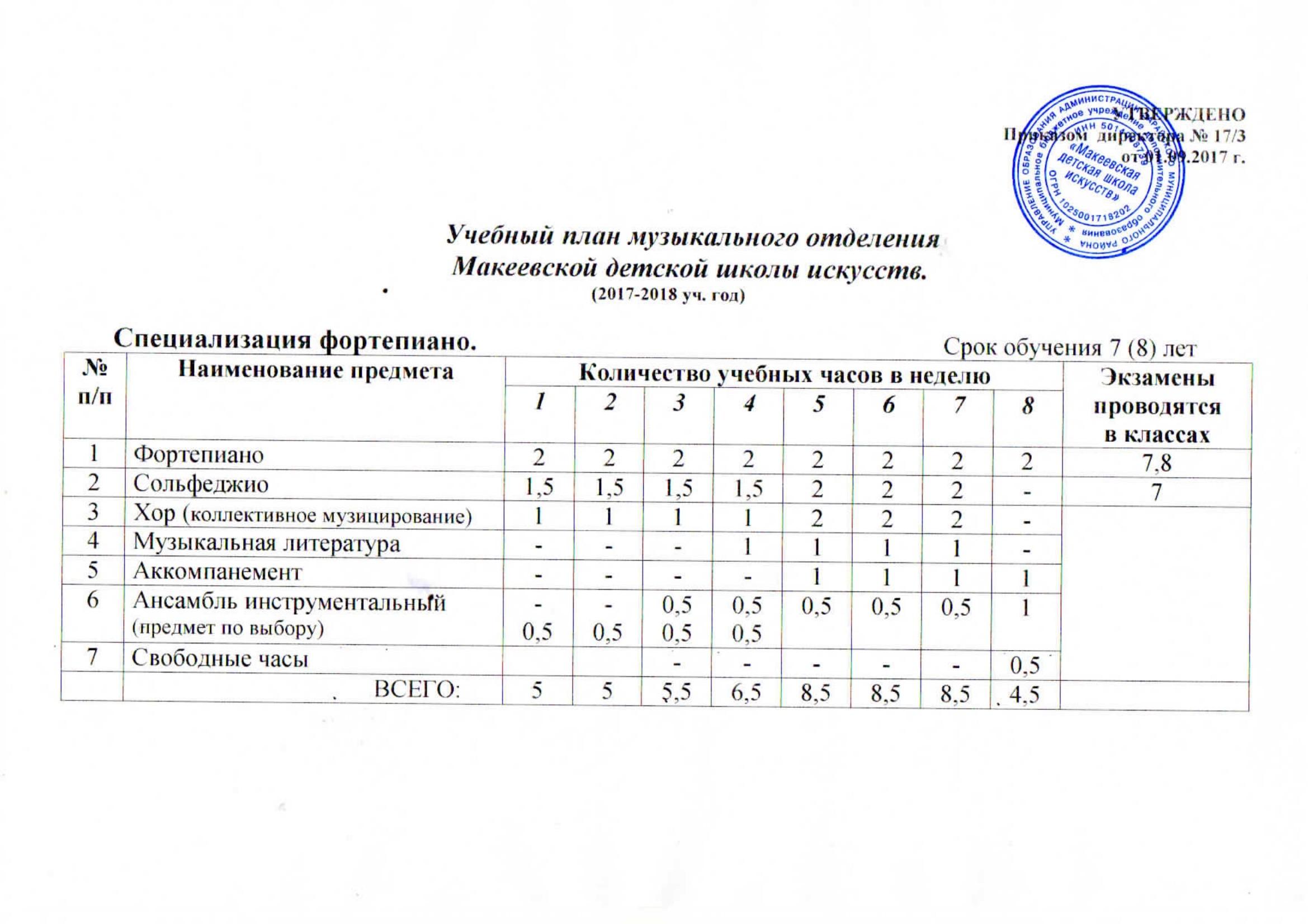 Z_САЙТ_scan109