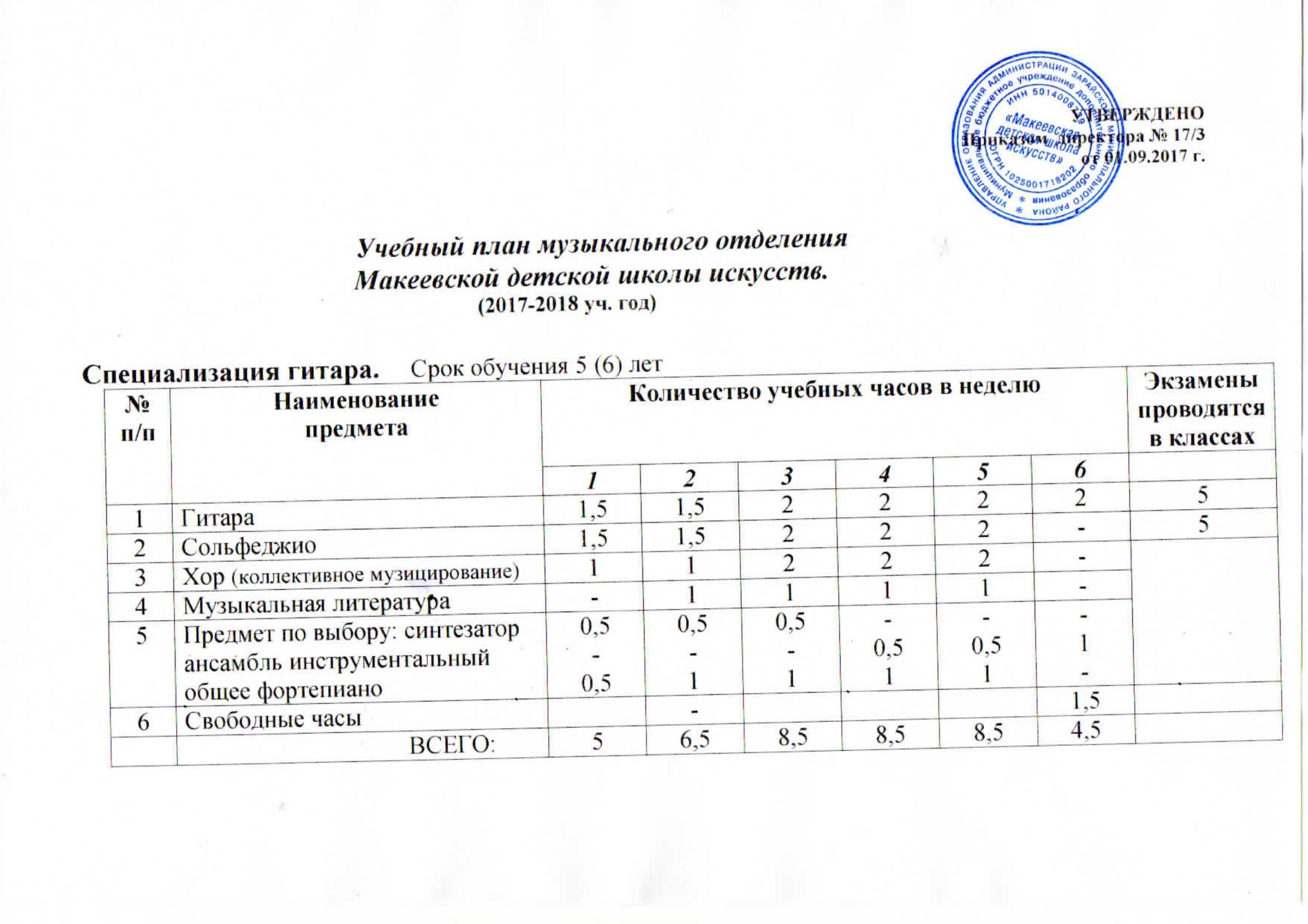 Z_САЙТ_scan110