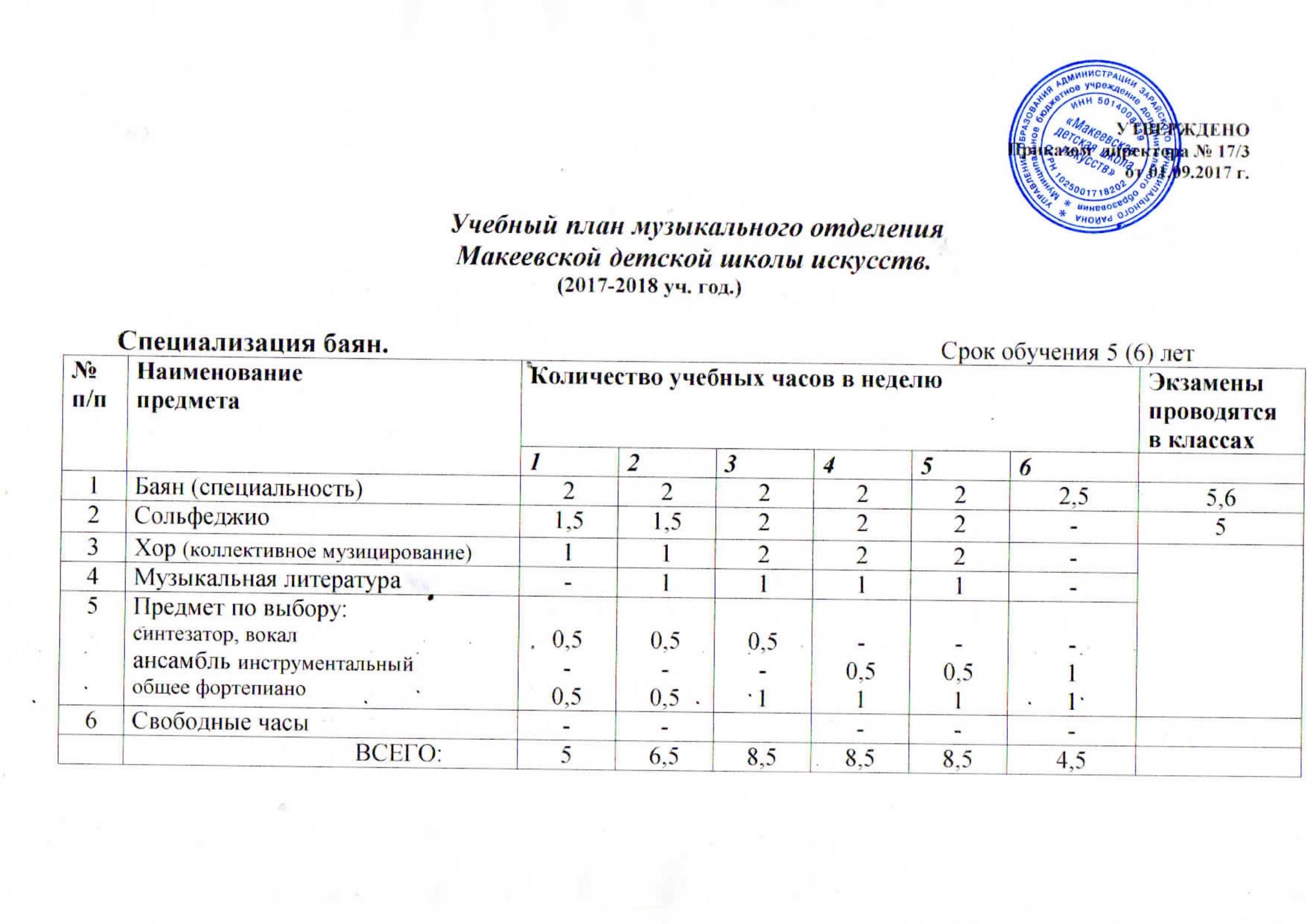 Z_САЙТ_scan111